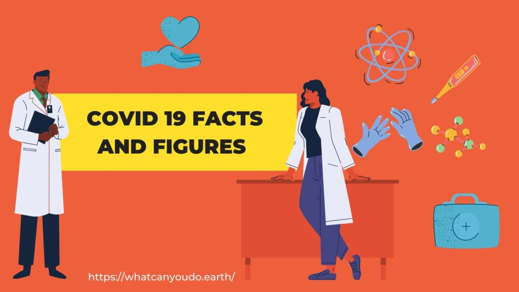 COVID-19 Facts and Figures